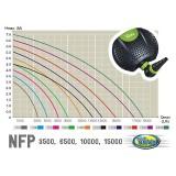 Aqua nova NFP 6500 L/H Aqua Nova NFP-6500 Pompes de filtration La p...