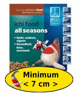 2 KG all season ICHI FOOD mini