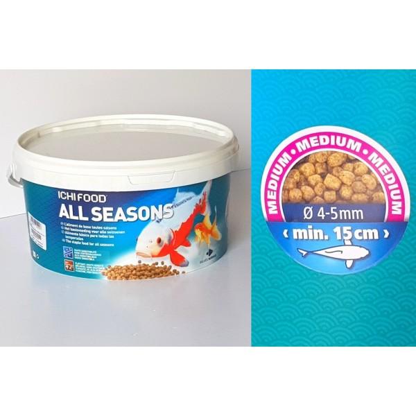 nourriture-ichi-food-1-kg-all-season-ich
