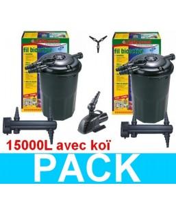 Kit Garda pression 24000